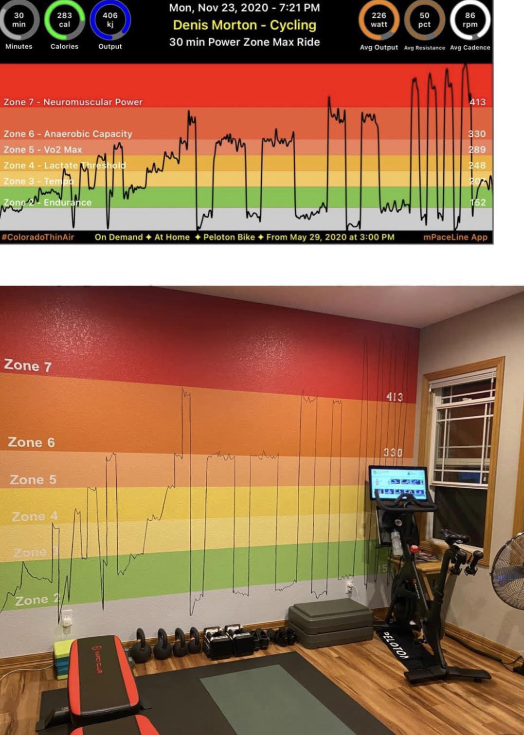 Peloton wall art in workout cave